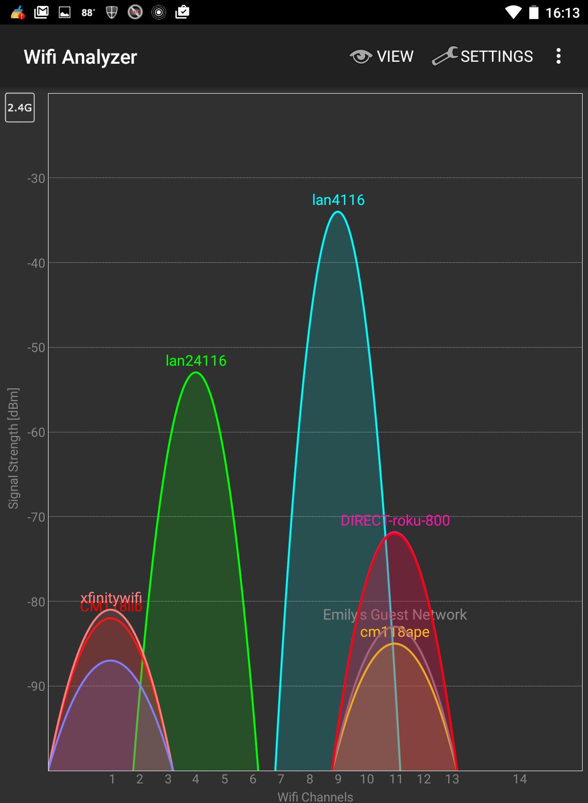 2.5 GHz spectrum